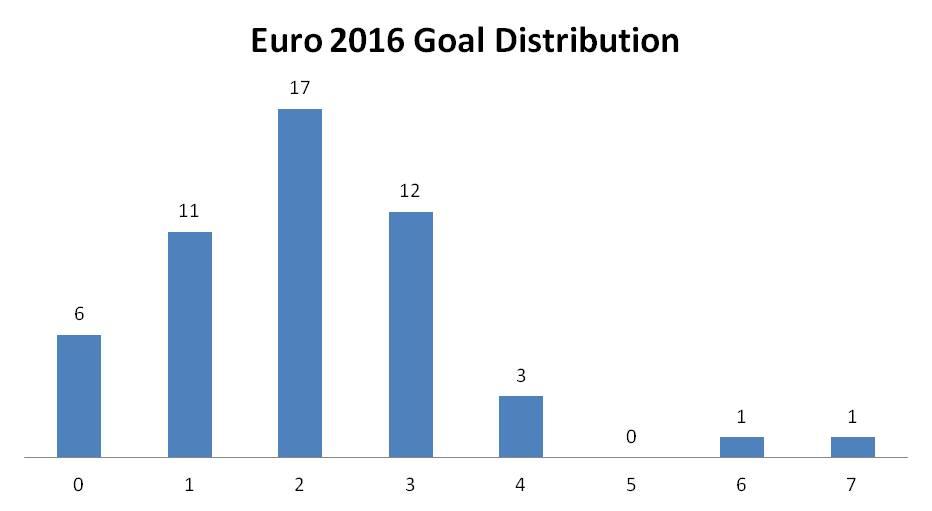 Euro2016GD